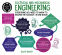 Cover Image: A Degree in a Book: Electrical And Mechanical Engineering